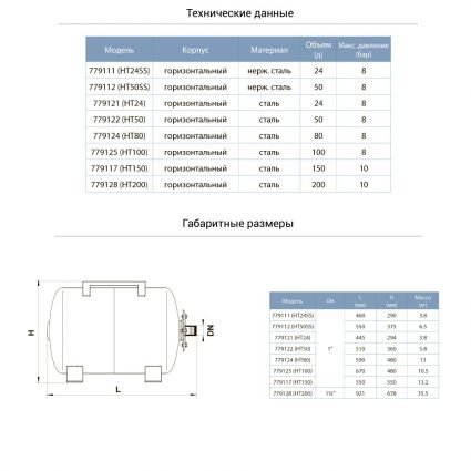 Гідроакумулятор горизонтальний 24л (нерж) Aquatica 779111 - 2