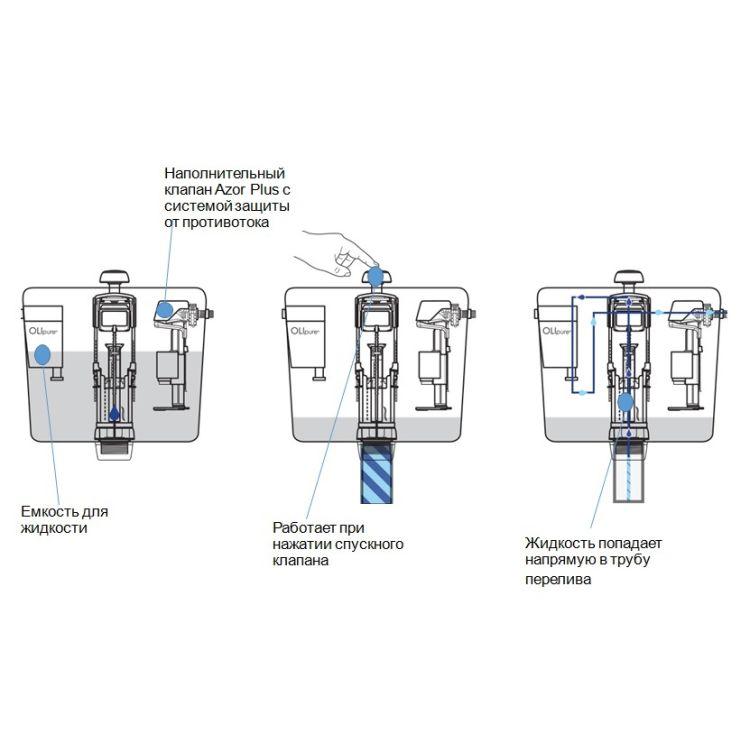 IMPRESE Комплект інсталяції 3в1(PANI хром) (OLIpure) - 7