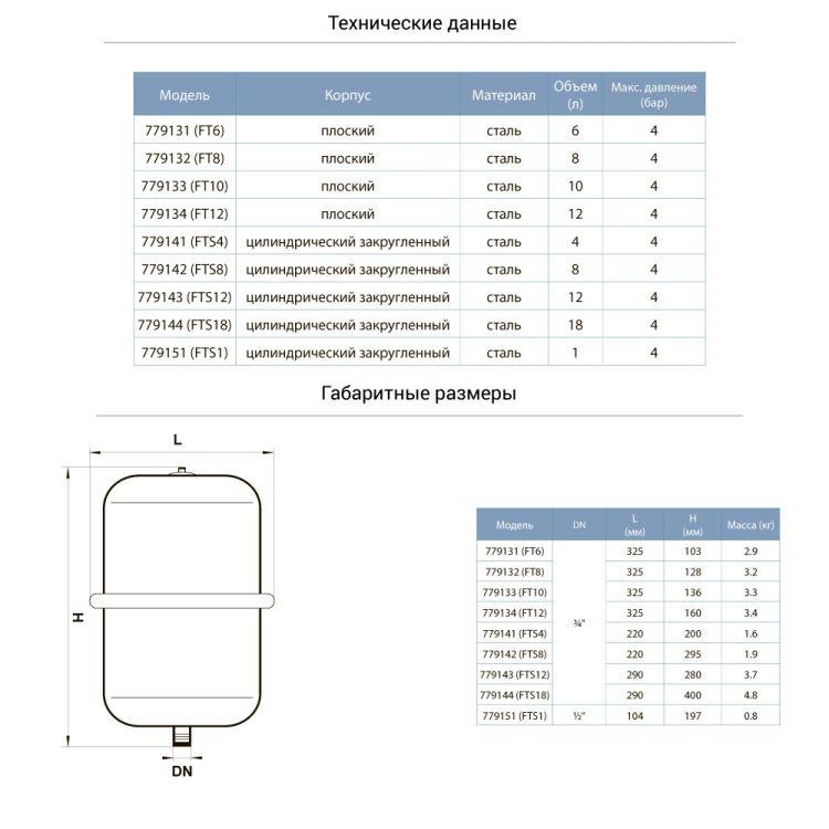 Бак для системи опалення Aquatica 779132 8л плоский - 2
