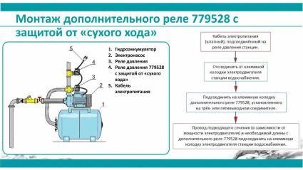 Реле тиску сухого ходу Aquatica 779528 0.1-0.9 бар (гайка) - 6