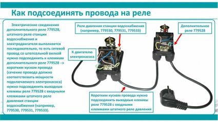 Реле тиску сухого ходу Aquatica 779528 0.1-0.9 бар (гайка) - 5