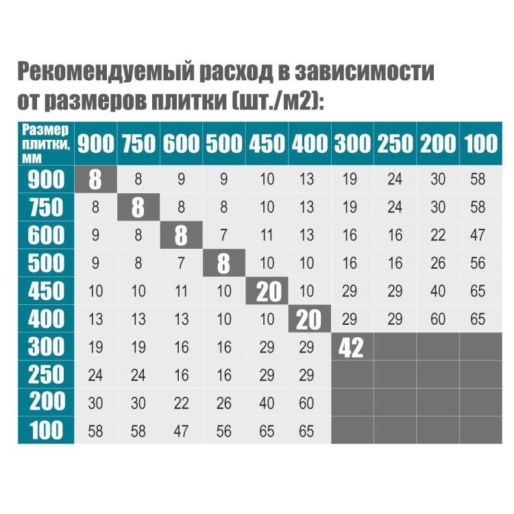 Система укладки и выравнивания плитки DLS (клин) 50шт Sigma (8241051) - 3
