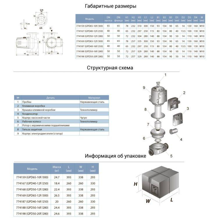 Насос циркуляційний фланцевий 1.3 кВт Hmax 12.3 м Qmax 550л/хв DN65 300мм + відповідь фланець AQUATICA (774169) - 3