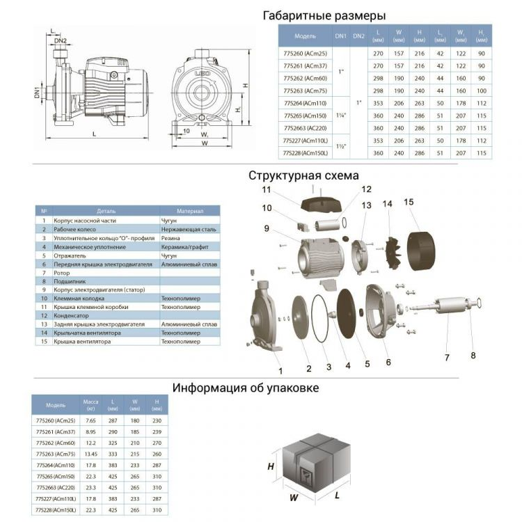 Насос центробежный 1.5кВт Hmax 37.5м Qmax 250л/мин LEO (775228) - 2
