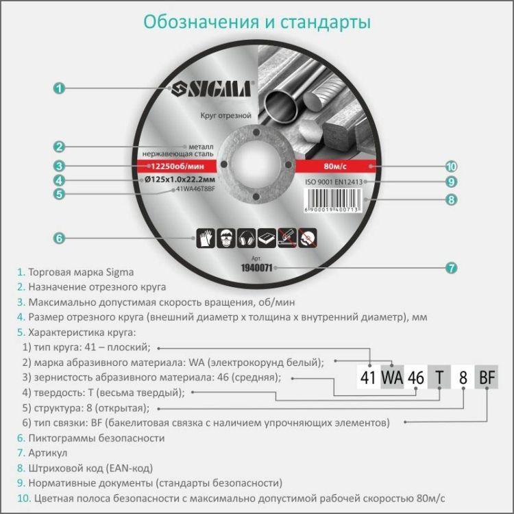 Круг отрезной по металлу и нержавеющей стали Ø115x1.0x22.2мм, 13300об/мин Sigma (1940001) - 3
