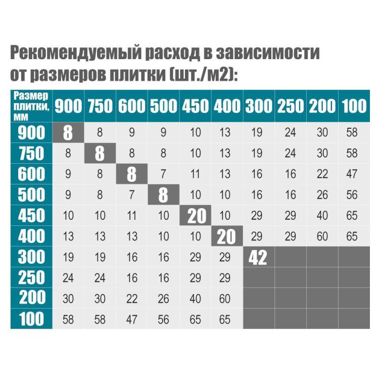 Система укладки и выравнивания плитки DLS (основание) 50шт Sigma (8241061) - 3