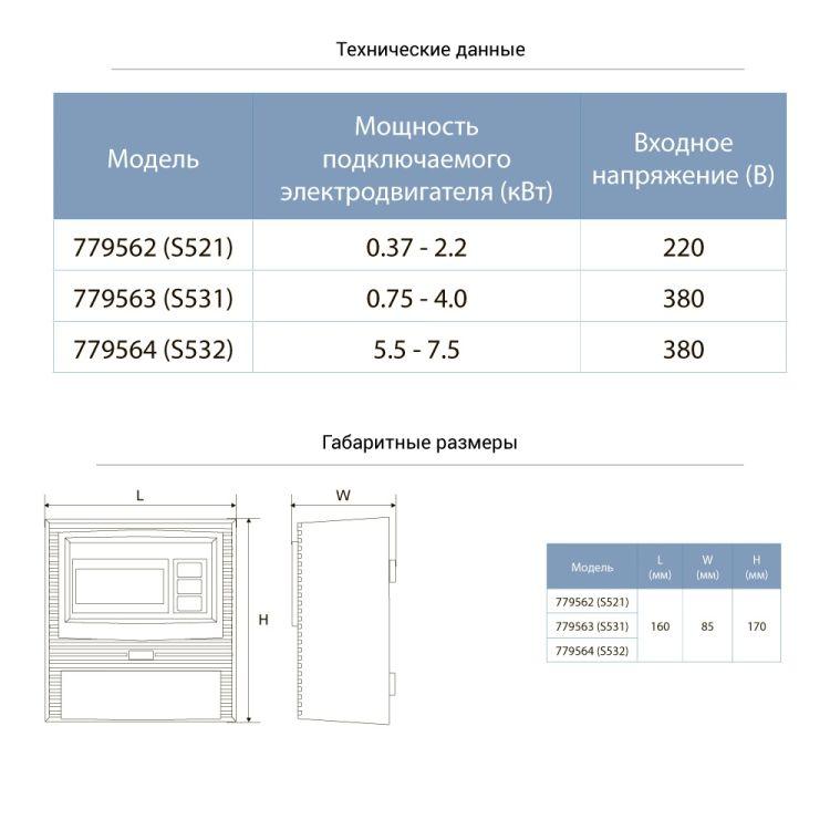 Пульт управління 380В 5.5-7.5 кВт+датчик рівня AQUATICA (779564) - 2